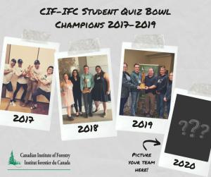 Student Quiz Bowl 2020 (1)