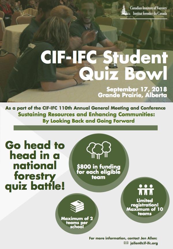 2018 Student Quiz Bowl