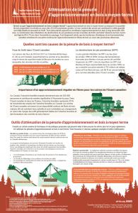 midterm timber supply_fr
