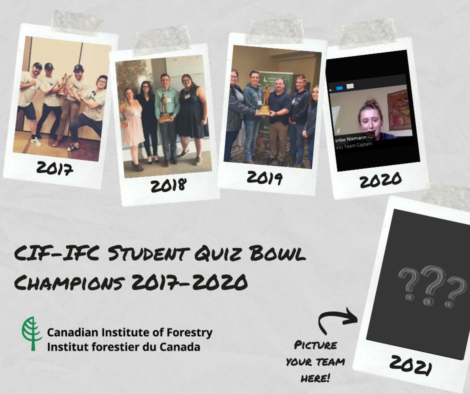 Student Quiz Bowl 2021